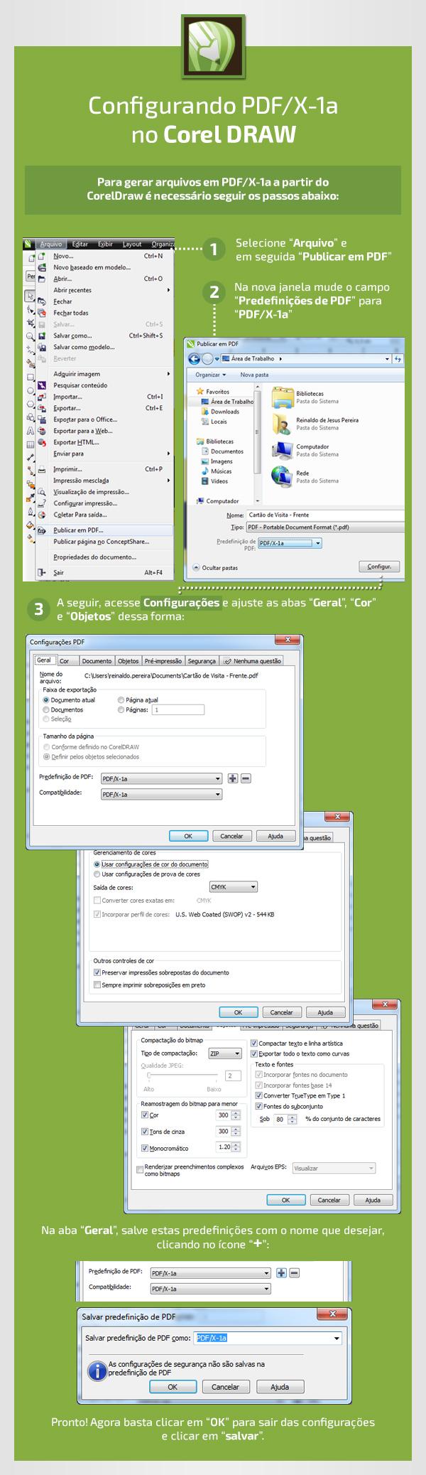 Configurando PDF/X-1a no CorelDraw | Gráfica Paulista Cartões